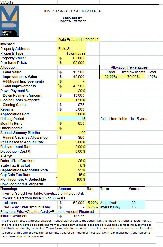 Investor and Property Data